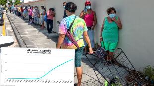 Ponad pięć milionów zakażonych SARS-CoV-2 na świecie