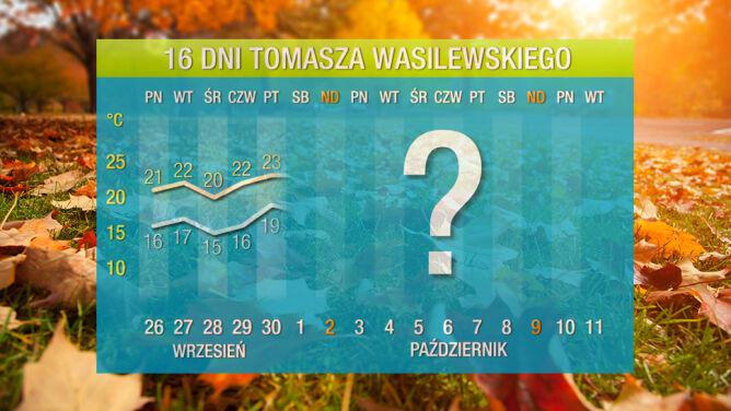 Prognoza pogody na 16 dni: będzie babie lato i aż 24 st. C