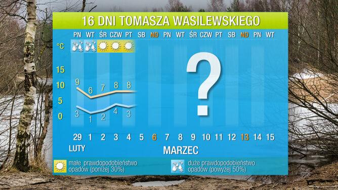 Prognoza pogody na 16 dni: <br />na ciepło jeszcze poczekamy